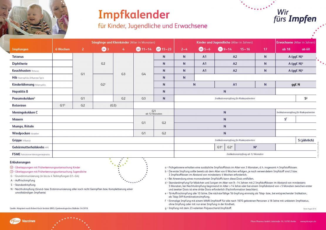 Impfkalender Deutschland